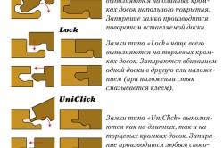 Как правильно укладывать ламинат своими руками? в фото