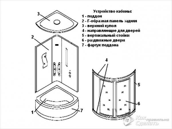 Как самостоятельно сделать душевую кабину: сборка и установка