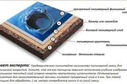 Как сделать декоративные наливные полы своими руками в фото