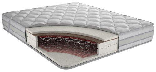 Как выбрать матрасы для спальни – дельные советы от профессионалов