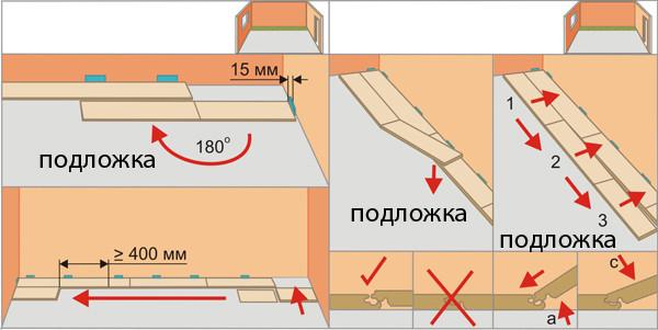 Какую подложку выбрать под ламинат: свойства материалов в фото