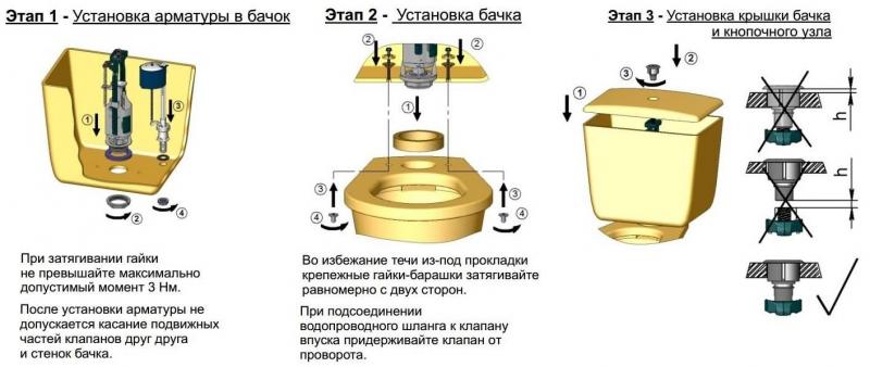 Крепление сливного устройства унитаза в фото