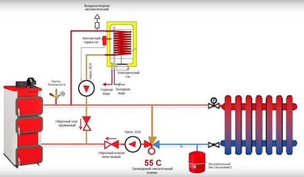 Обвязка твердотопливного и газового котла в фото