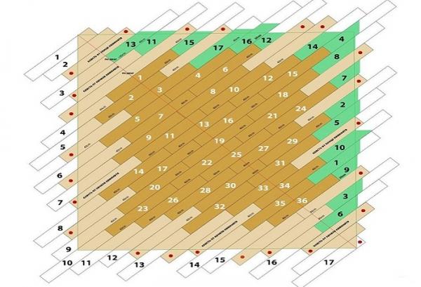 Укладка ламината по диагонали – способы, фото, видео