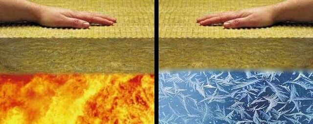 Варианты укладки теплого пола без стяжки в фото