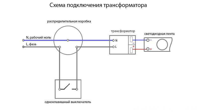 Замена и подключение светильника в фото