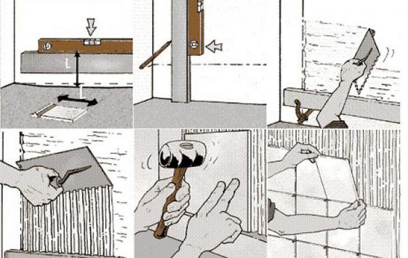 Инструкция по укладке плитки в ванной комнате с ровным полом