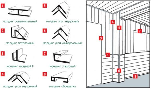 Монтаж пвх панелей