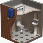 квадратный вентилятор у ванную комнату схемы