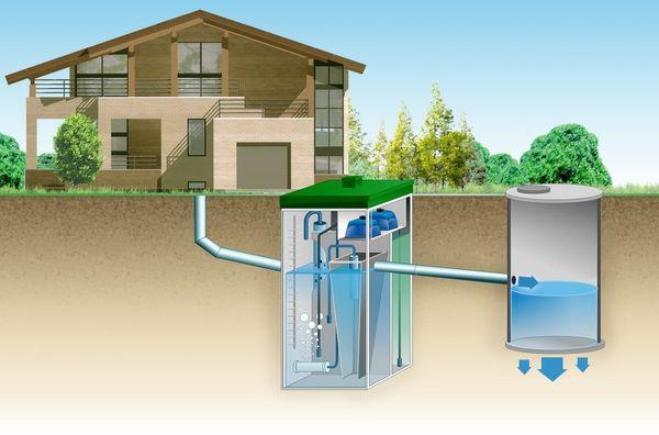 lokalnaja avtonomnaja kanalizacija v chastnom dome 1